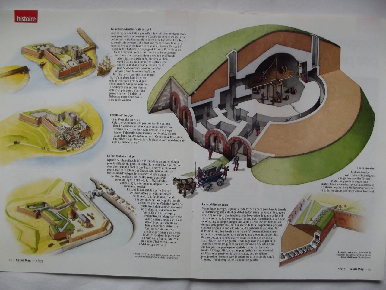 Le fort Risban 2